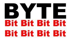 """Un """"BYTE"""" en anglai est égal à 8 bits"""